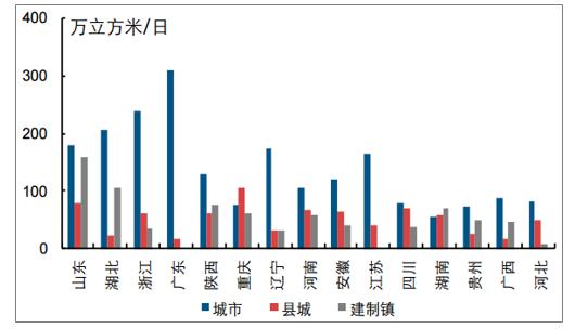2019年中国水环境治理行业市场现状及未来发展趋势预测(图4)