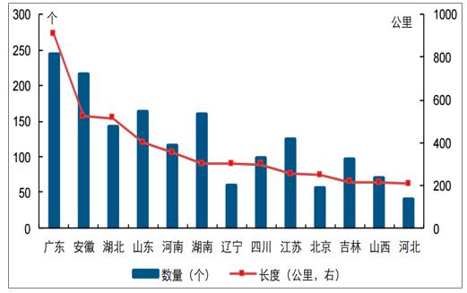 2019年中国水环境治理行业市场现状及未来发展趋势预测(图12)