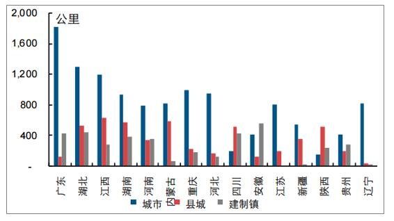 2019年中国水环境治理行业市场现状及未来发展趋势预测(图10)