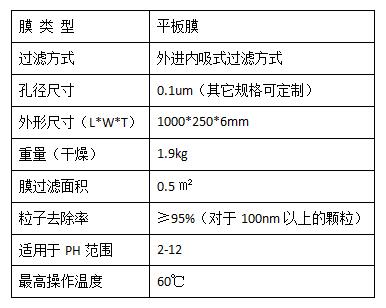 快乐彩平板陶瓷膜(图3)